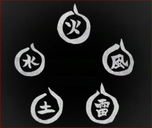 血継限界、チャクラの五大性質